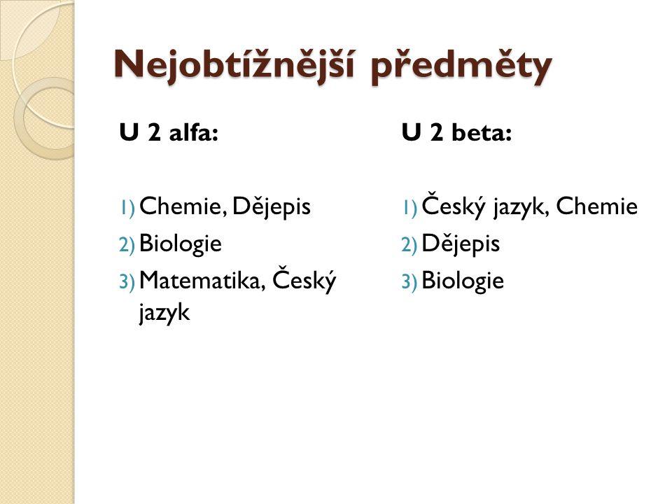 Nejobtížnější předměty U 2 alfa: 1) Chemie, Dějepis 2) Biologie 3) Matematika, Český jazyk U 2 beta: 1) Český jazyk, Chemie 2) Dějepis 3) Biologie