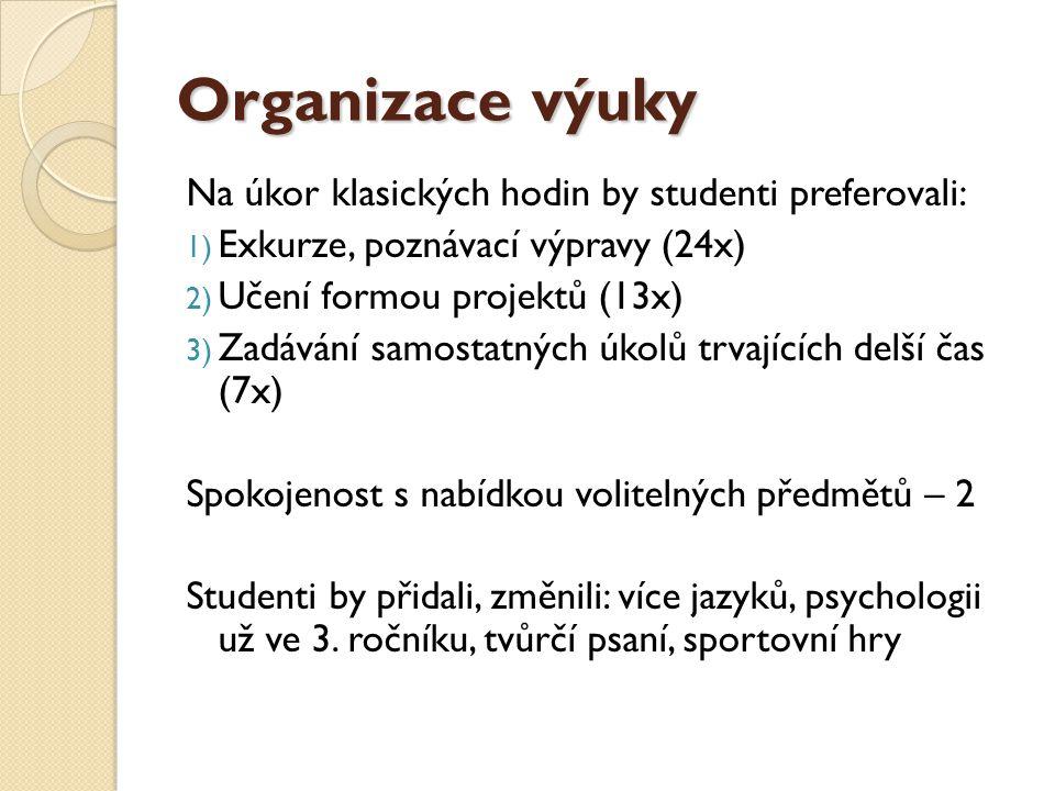 Organizace výuky Na úkor klasických hodin by studenti preferovali: 1) Exkurze, poznávací výpravy (24x) 2) Učení formou projektů (13x) 3) Zadávání samostatných úkolů trvajících delší čas (7x) Spokojenost s nabídkou volitelných předmětů – 2 Studenti by přidali, změnili: více jazyků, psychologii už ve 3.