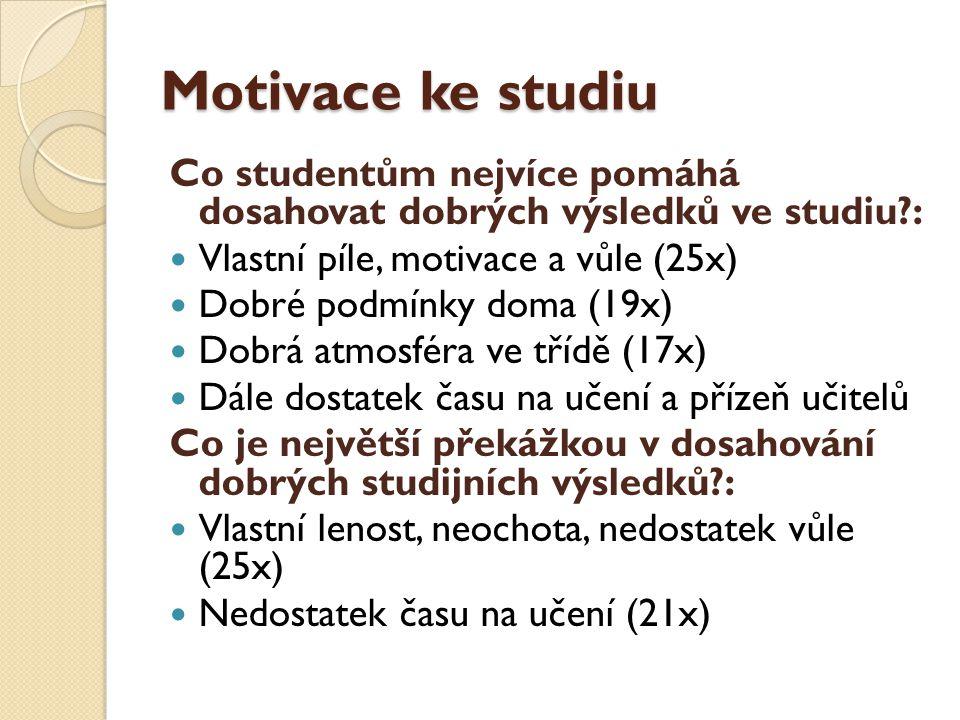 Motivace ke studiu Co studentům nejvíce pomáhá dosahovat dobrých výsledků ve studiu?: Vlastní píle, motivace a vůle (25x) Dobré podmínky doma (19x) Dobrá atmosféra ve třídě (17x) Dále dostatek času na učení a přízeň učitelů Co je největší překážkou v dosahování dobrých studijních výsledků?: Vlastní lenost, neochota, nedostatek vůle (25x) Nedostatek času na učení (21x)