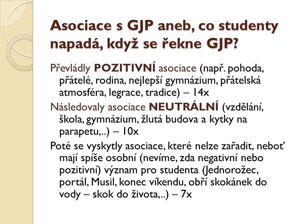 Asociace s GJP aneb, co studenty napadá, když se řekne GJP.
