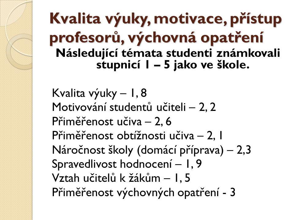 Kvalita výuky, motivace, přístup profesorů, výchovná opatření Následující témata studenti známkovali stupnicí 1 – 5 jako ve škole.