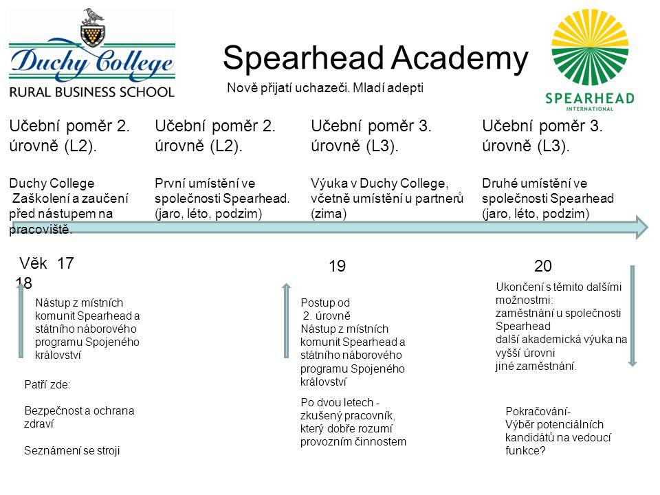Věk 17 18 Spearhead Academy Nově přijatí uchazeči.