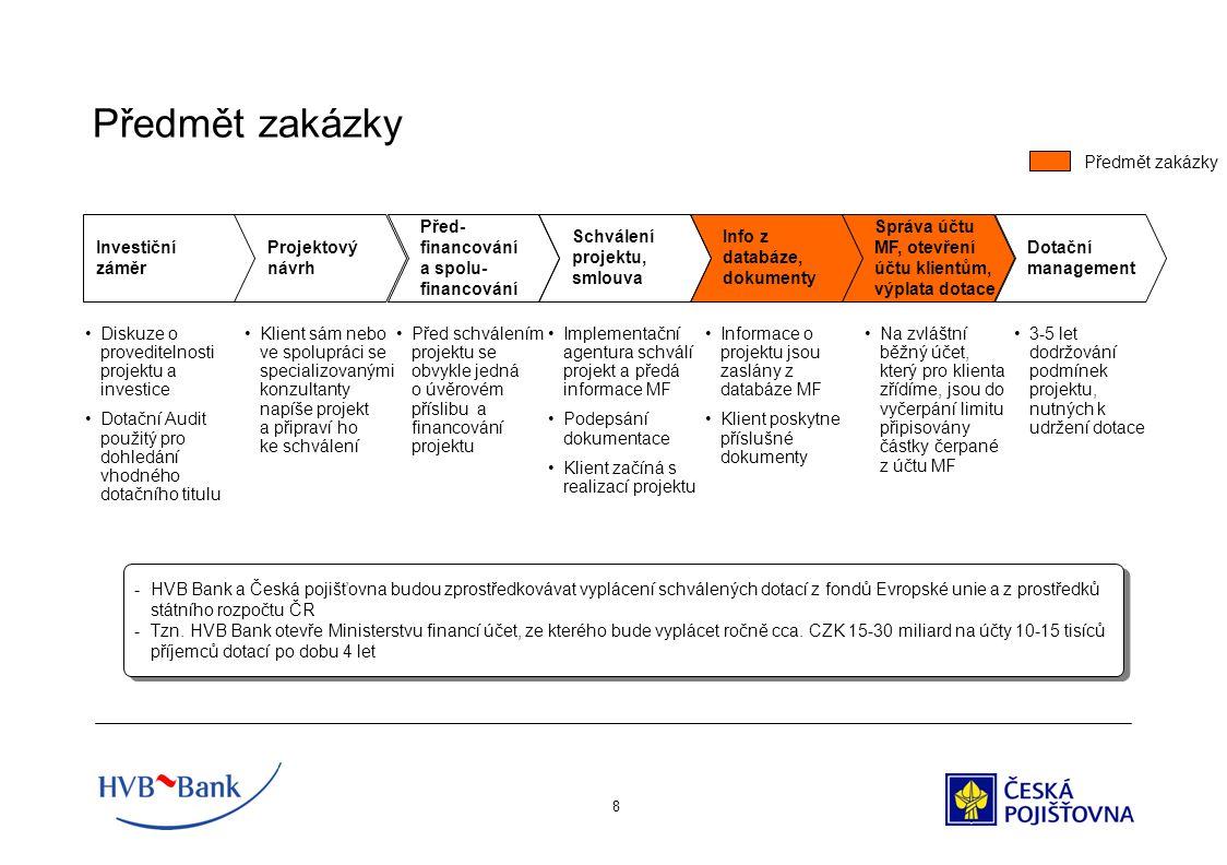 8 Předmět zakázky -HVB Bank a Česká pojišťovna budou zprostředkovávat vyplácení schválených dotací z fondů Evropské unie a z prostředků státního rozpočtu ČR -Tzn.