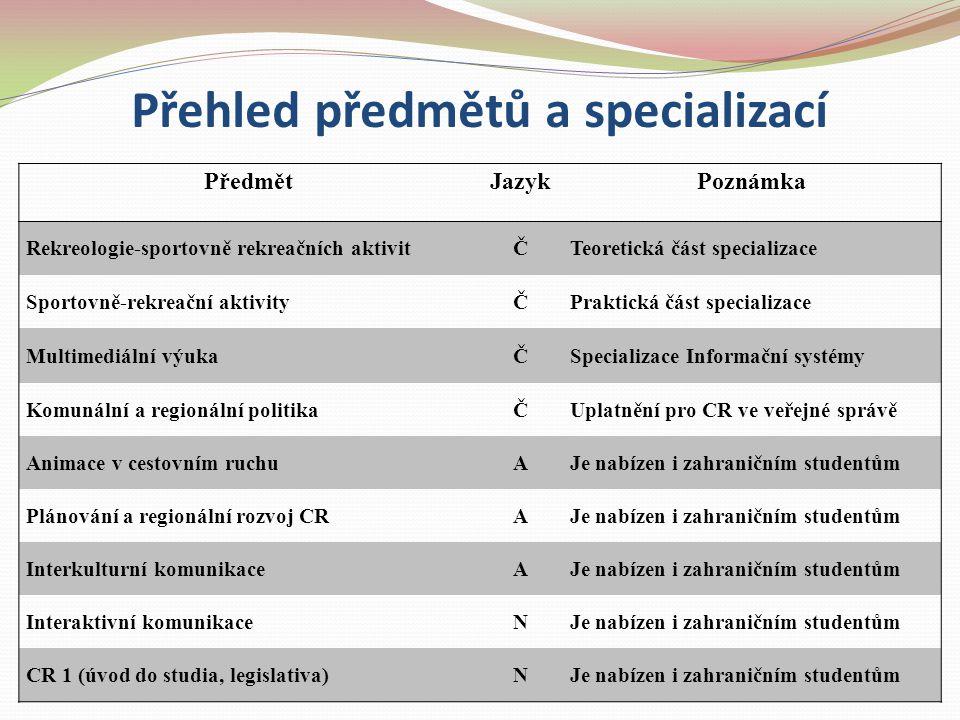 Přehled předmětů a specializací PředmětJazykPoznámka Rekreologie-sportovně rekreačních aktivitČTeoretická část specializace Sportovně-rekreační aktivi