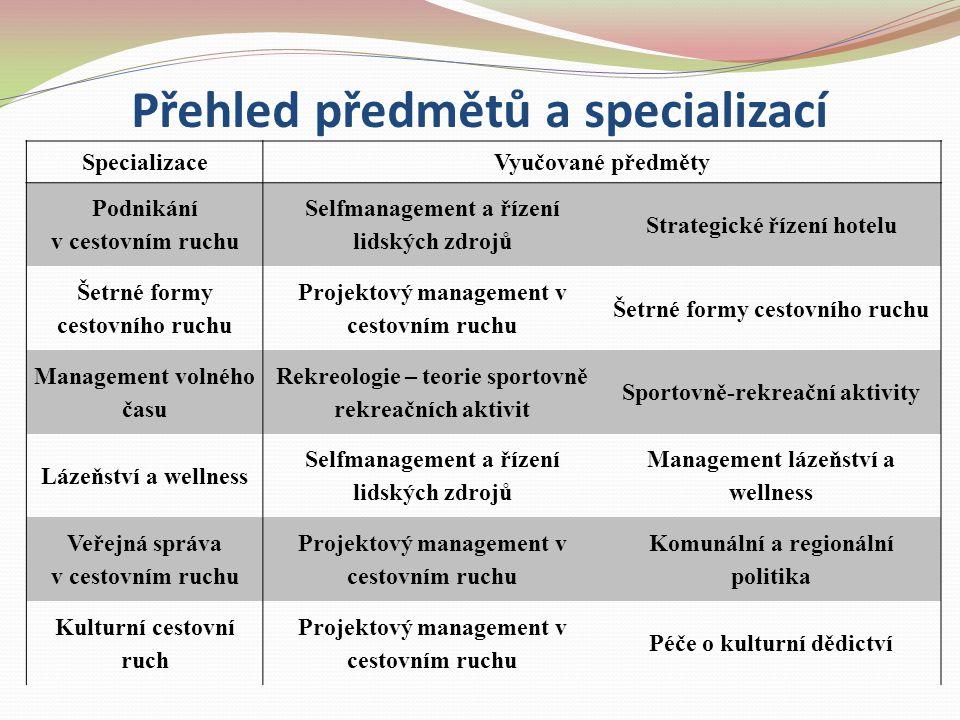 Přehled předmětů a specializací SpecializaceVyučované předměty Podnikání v cestovním ruchu Selfmanagement a řízení lidských zdrojů Strategické řízení