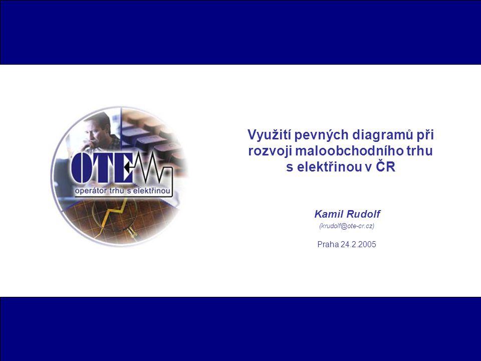 Využití pevných diagramů při rozvoji maloobchodního trhu s elektřinou v ČR Kamil Rudolf (krudolf@ote-cr.cz) Praha 24.2.2005
