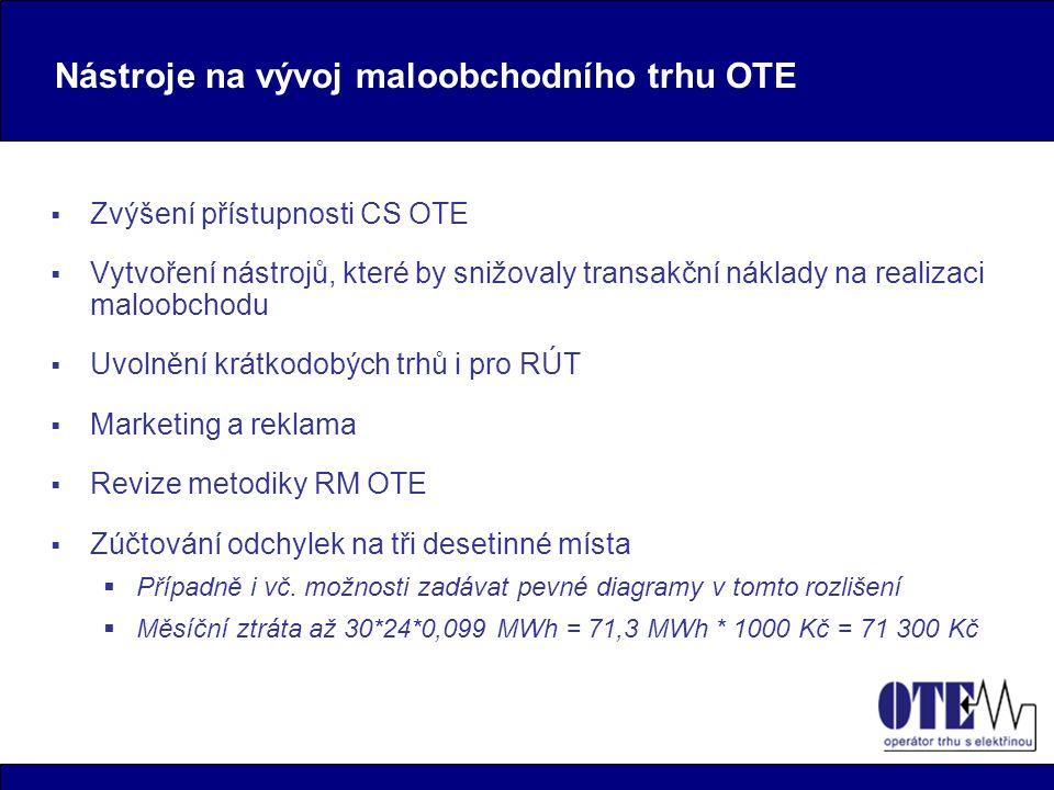 Nástroje na vývoj maloobchodního trhu OTE  Zvýšení přístupnosti CS OTE  Vytvoření nástrojů, které by snižovaly transakční náklady na realizaci maloobchodu  Uvolnění krátkodobých trhů i pro RÚT  Marketing a reklama  Revize metodiky RM OTE  Zúčtování odchylek na tři desetinné místa  Případně i vč.