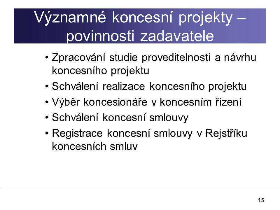 15 Významné koncesní projekty – povinnosti zadavatele Zpracování studie proveditelnosti a návrhu koncesního projektu Schválení realizace koncesního pr