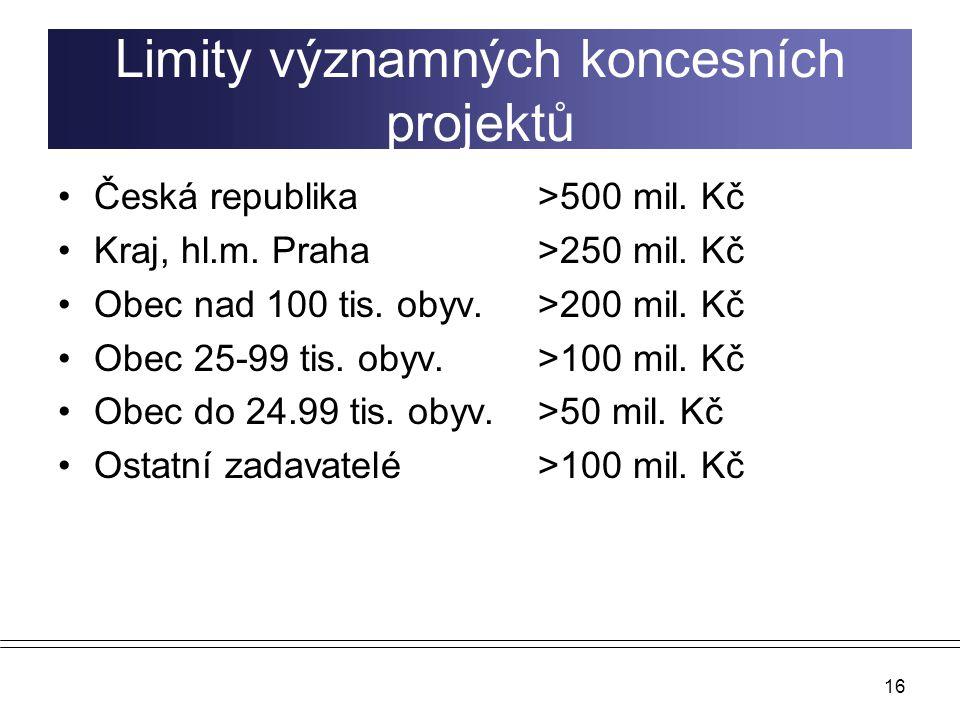 16 Limity významných koncesních projektů Česká republika >500 mil. Kč Kraj, hl.m. Praha >250 mil. Kč Obec nad 100 tis. obyv.>200 mil. Kč Obec 25-99 ti