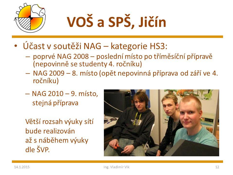 VOŠ a SPŠ, Jičín Účast v soutěži NAG – kategorie HS3: – poprvé NAG 2008 – poslední místo po tříměsíční přípravě (nepovinně se studenty 4.