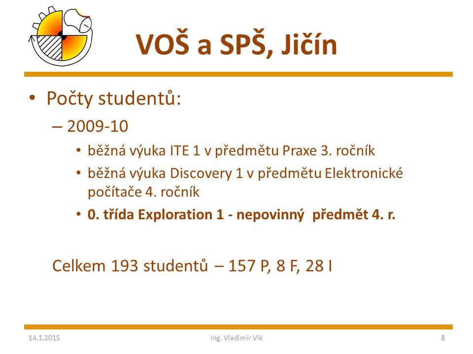 VOŠ a SPŠ, Jičín Počty studentů: – 2009-10 běžná výuka ITE 1 v předmětu Praxe 3.