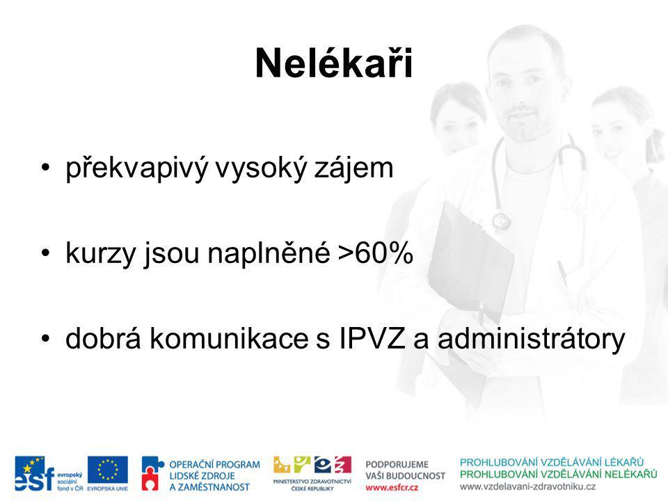 Nelékaři překvapivý vysoký zájem kurzy jsou naplněné >60% dobrá komunikace s IPVZ a administrátory