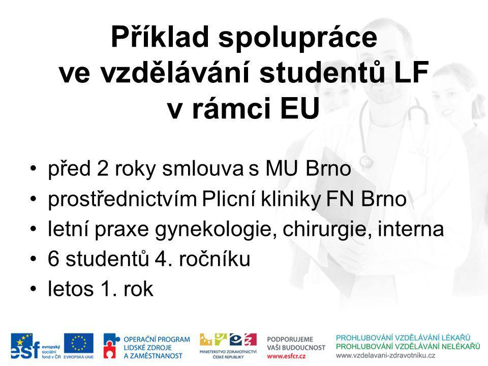 Příklad spolupráce ve vzdělávání studentů LF v rámci EU před 2 roky smlouva s MU Brno prostřednictvím Plicní kliniky FN Brno letní praxe gynekologie, chirurgie, interna 6 studentů 4.
