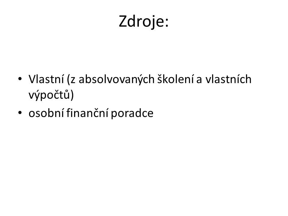 Zdroje: Vlastní (z absolvovaných školení a vlastních výpočtů) osobní finanční poradce