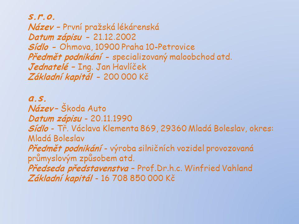 s.r.o. Název – První pražská lékárenská Datum zápisu - 21.12.2002 Sídlo - Ohmova, 10900 Praha 10-Petrovice Předmět podnikání - specializovaný maloobch