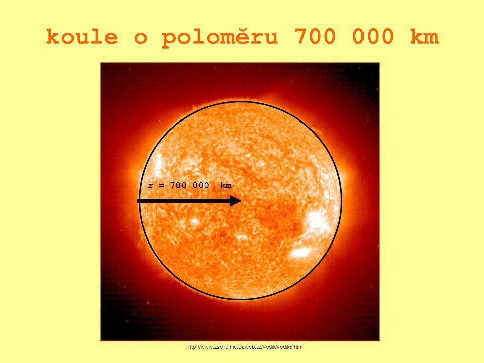 koule o poloměru 700 000 km r = 700 000 km http://www.zschemie.euweb.cz/vodik/vodik5.html