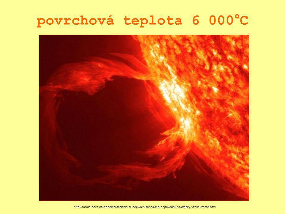 povrchová teplota 6 000°C http://fanda.nova.cz/clanek/hi-tech/do-slunce-vleti-sonda-ma-odpovedet-na-otazky-vzniku-zeme.html
