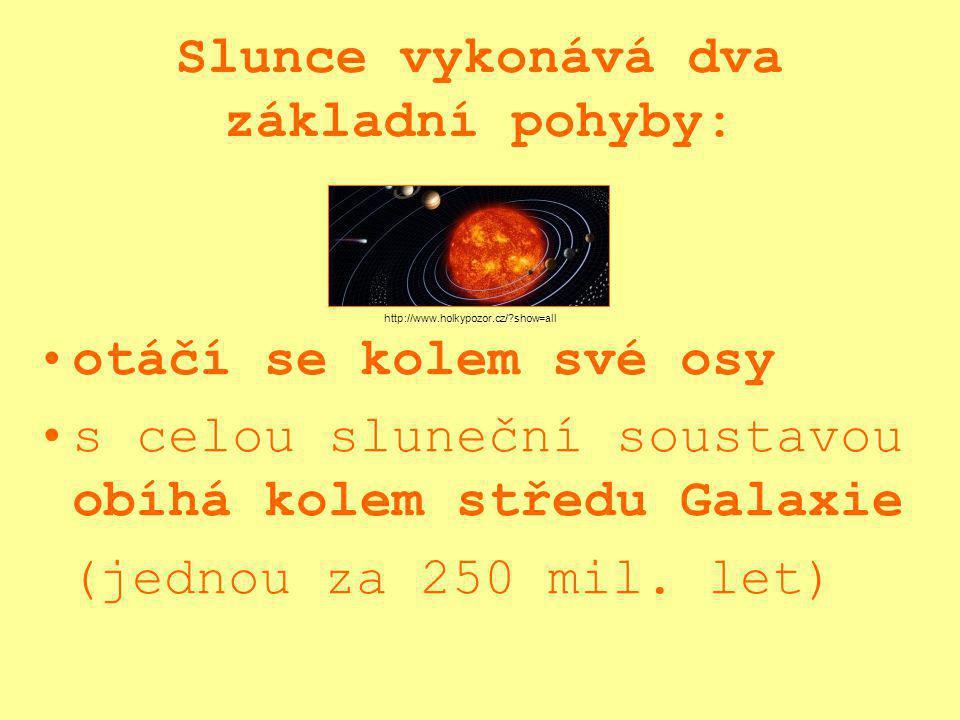 Slunce vykonává dva základní pohyby: otáčí se kolem své osy s celou sluneční soustavou obíhá kolem středu Galaxie (jednou za 250 mil.