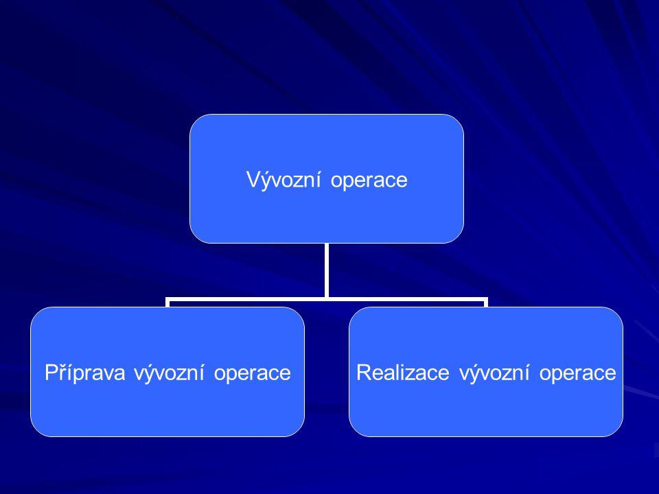 Vývozní operace Příprava vývozní operace Realizace vývozní operace