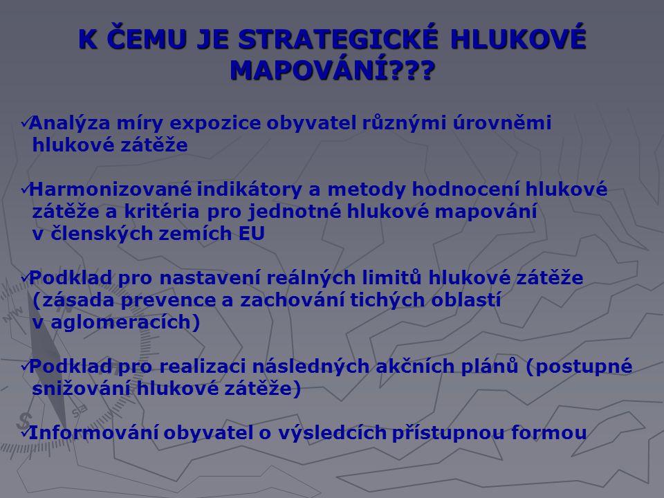 HLUKOVÉ INDIKÁTORY SHM Vyhláška 523/2006 Sb.
