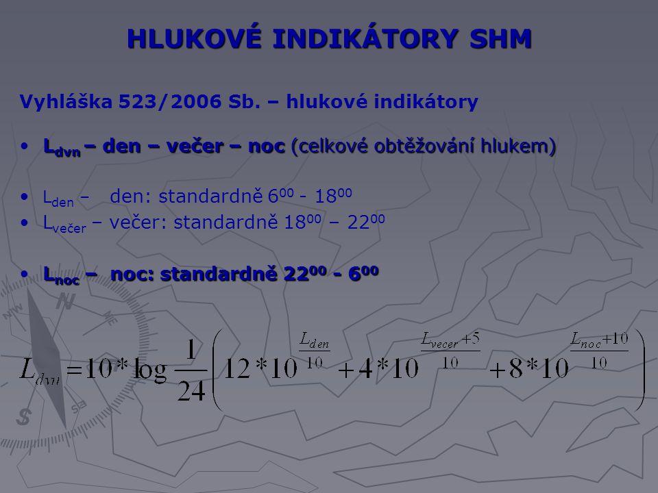HLUKOVÉ INDIKÁTORY SHM Vyhláška 523/2006 Sb. – hlukové indikátory L dvn – den – večer – noc (celkové obtěžování hlukem) L den – den: standardně 6 00 -