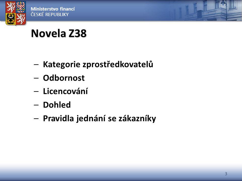 Ministerstvo financí ČESKÉ REPUBLIKY 3 Novela Z38 –Kategorie zprostředkovatelů –Odbornost –Licencování –Dohled –Pravidla jednání se zákazníky