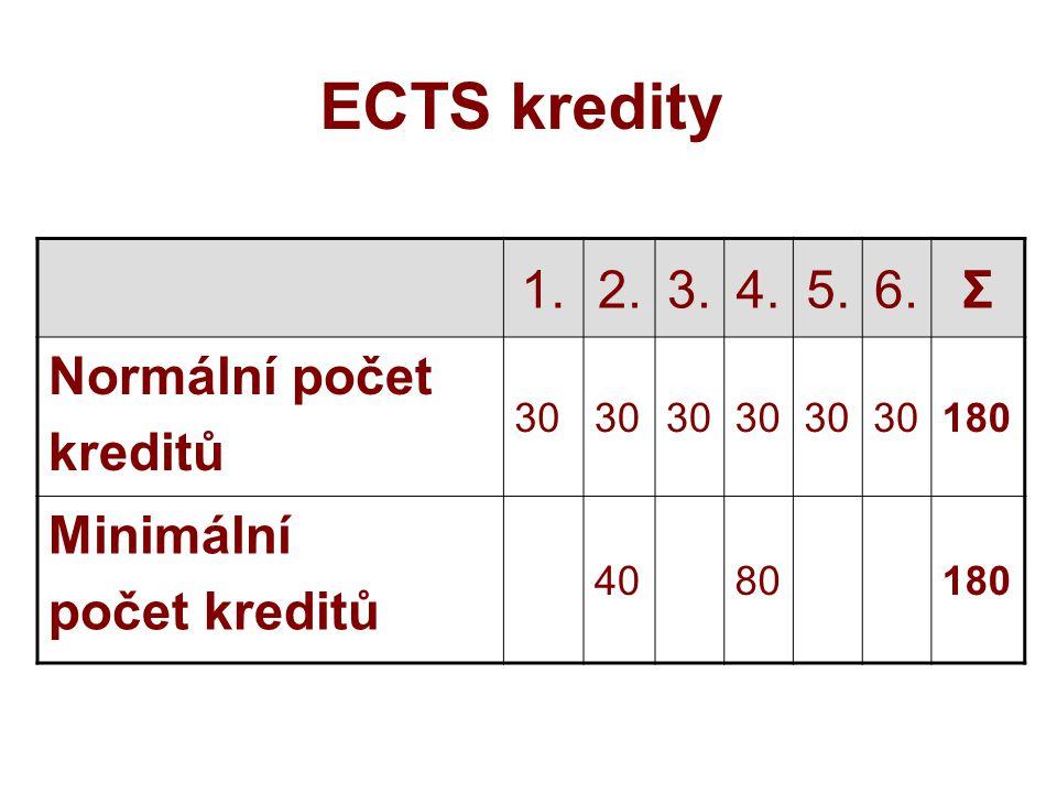 ECTS kredity 1.2.3.4.5.6.Σ Normální počet kreditů 30 180 Minimální počet kreditů 4080180