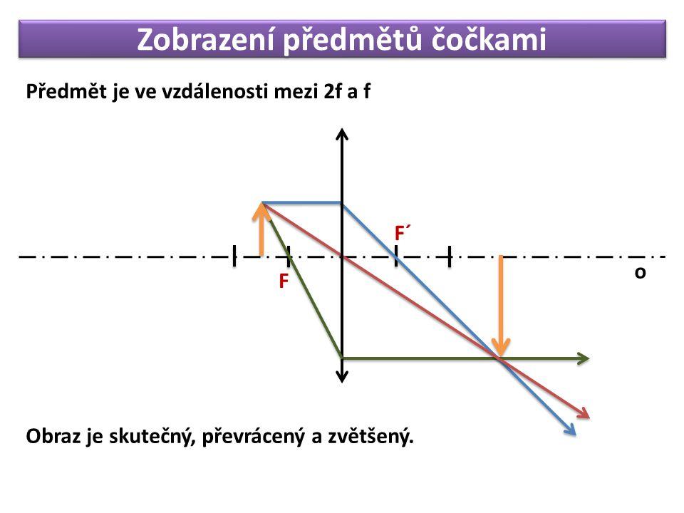 Zobrazení předmětů čočkami Předmět je ve vzdálenosti mezi 2f a f F o F´ Obraz je skutečný, převrácený a zvětšený.