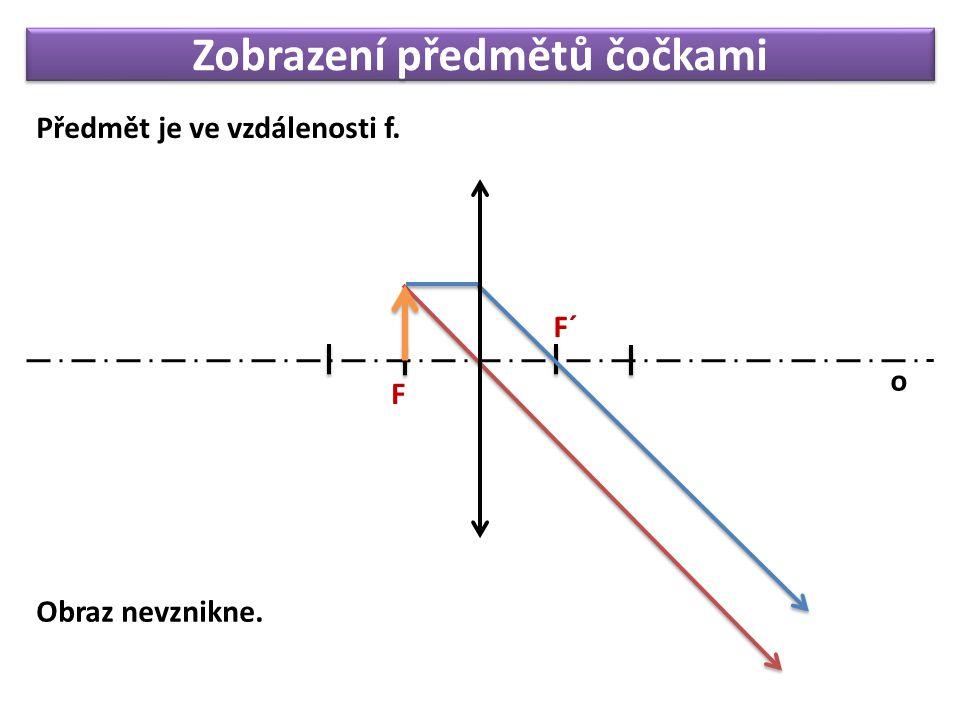 Zobrazení předmětů čočkami Předmět je ve vzdálenosti f. F o F´ Obraz nevznikne.