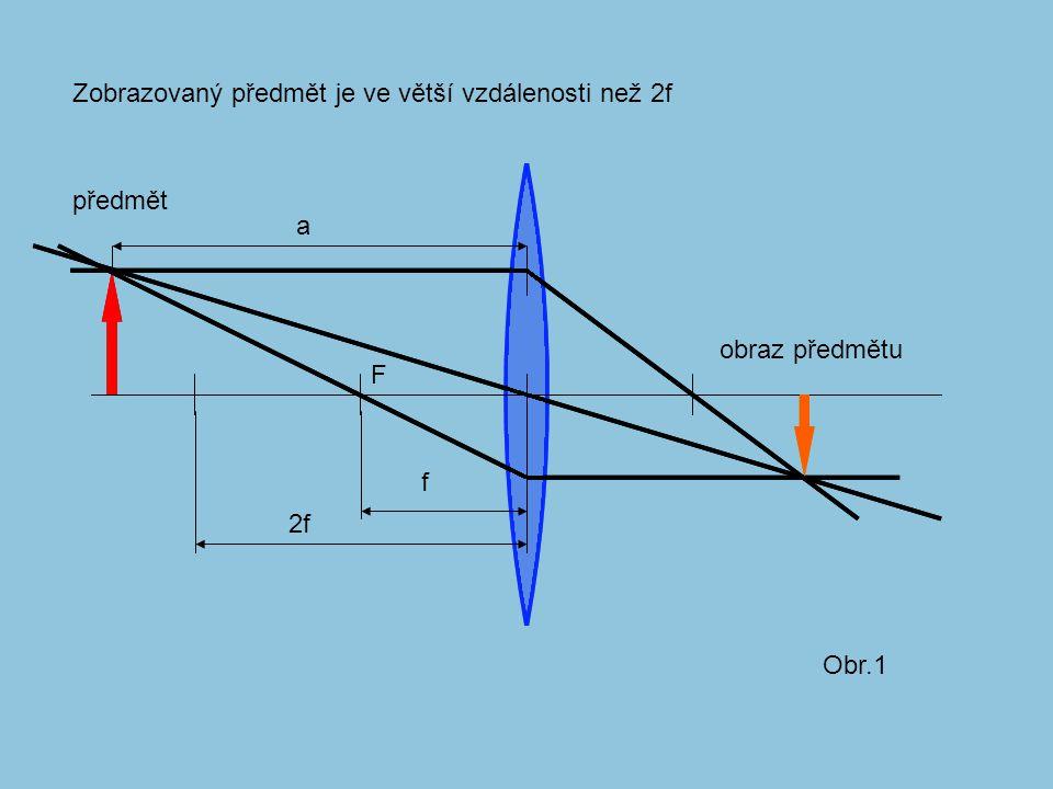 F 2f předmět obraz předmětu f a Obr.1 Zobrazovaný předmět je ve větší vzdálenosti než 2f