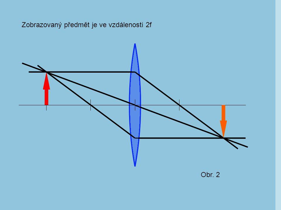 Obr. 2 Zobrazovaný předmět je ve vzdálenosti 2f