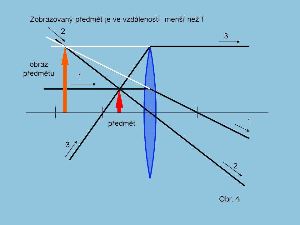 předmět obraz předmětu Obr. 4 Zobrazovaný předmět je ve vzdálenosti menší než f