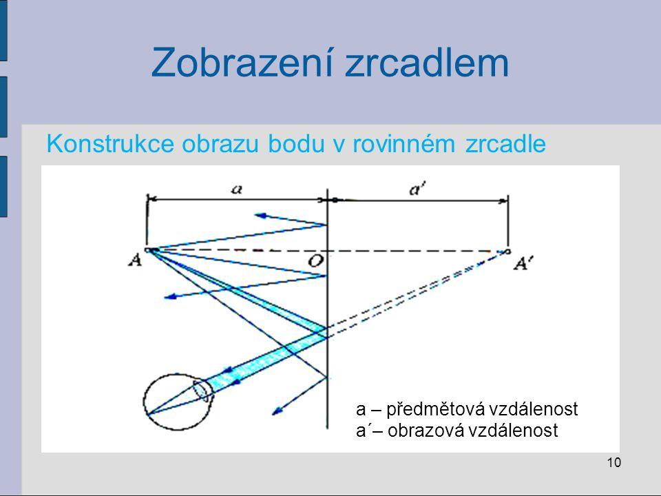 Zobrazení zrcadlem Konstrukce obrazu bodu v rovinném zrcadle 10 a – předmětová vzdálenost a´– obrazová vzdálenost