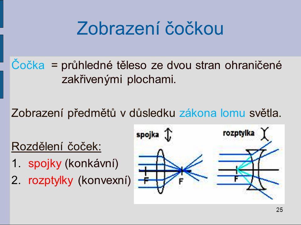 Zobrazení čočkou Čočka = průhledné těleso ze dvou stran ohraničené zakřivenými plochami. Zobrazení předmětů v důsledku zákona lomu světla. Rozdělení č