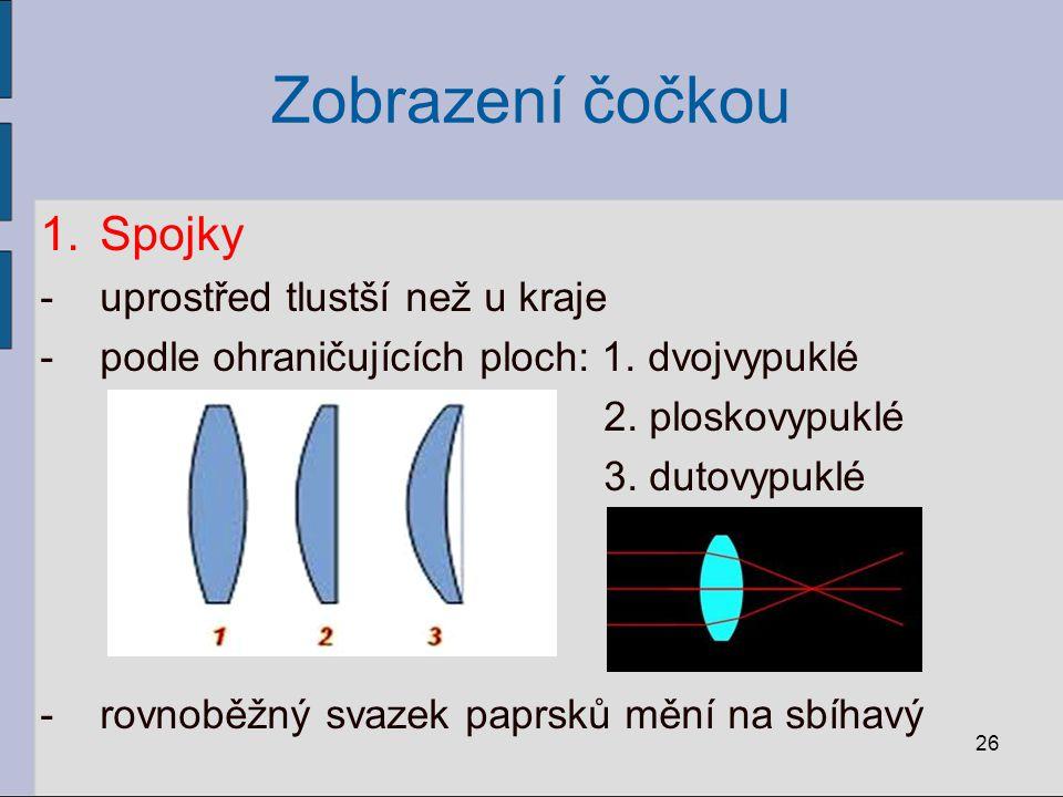 Zobrazení čočkou 1.Spojky -uprostřed tlustší než u kraje -podle ohraničujících ploch: 1. dvojvypuklé 2. ploskovypuklé 3. dutovypuklé - rovnoběžný svaz