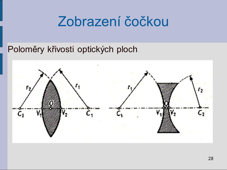 Zobrazení čočkou Poloměry křivosti optických ploch 28