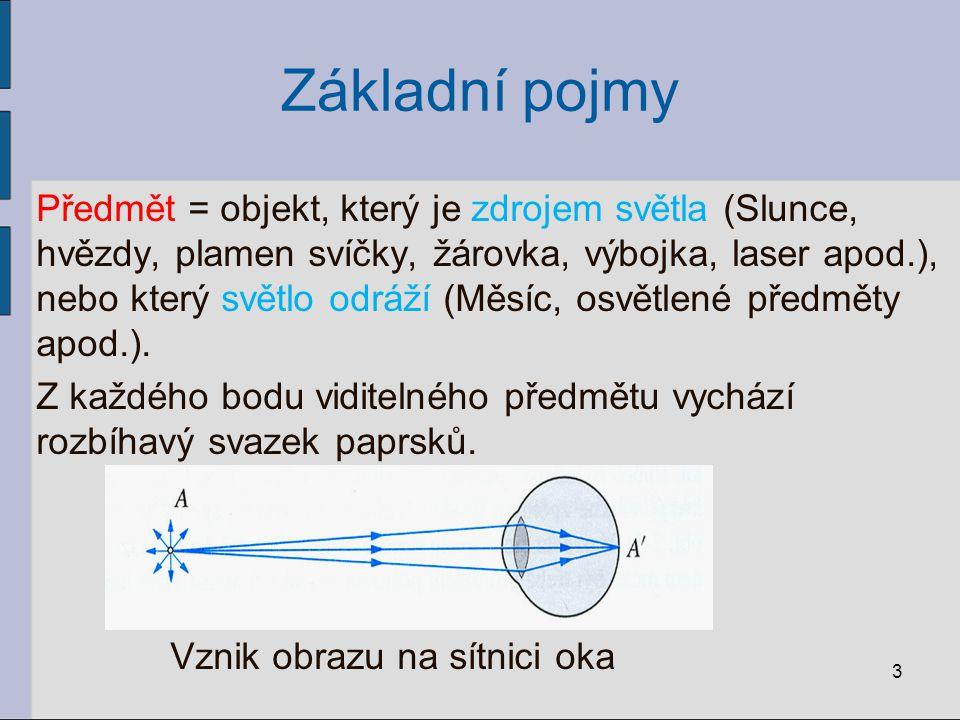 Zobrazení zrcadlem Význačné paprsky – pro geometrické konstrukci obrazu: 1.paprsek procházející středem křivosti C zrcadla se odráží po stejné trajektorii 2.paprsek dopadající na zrcadlo rovnoběžně s optickou osou se odráží do bodu F 3.paprsek procházející bodem F se odráží rovnoběžně s optickou osou 14