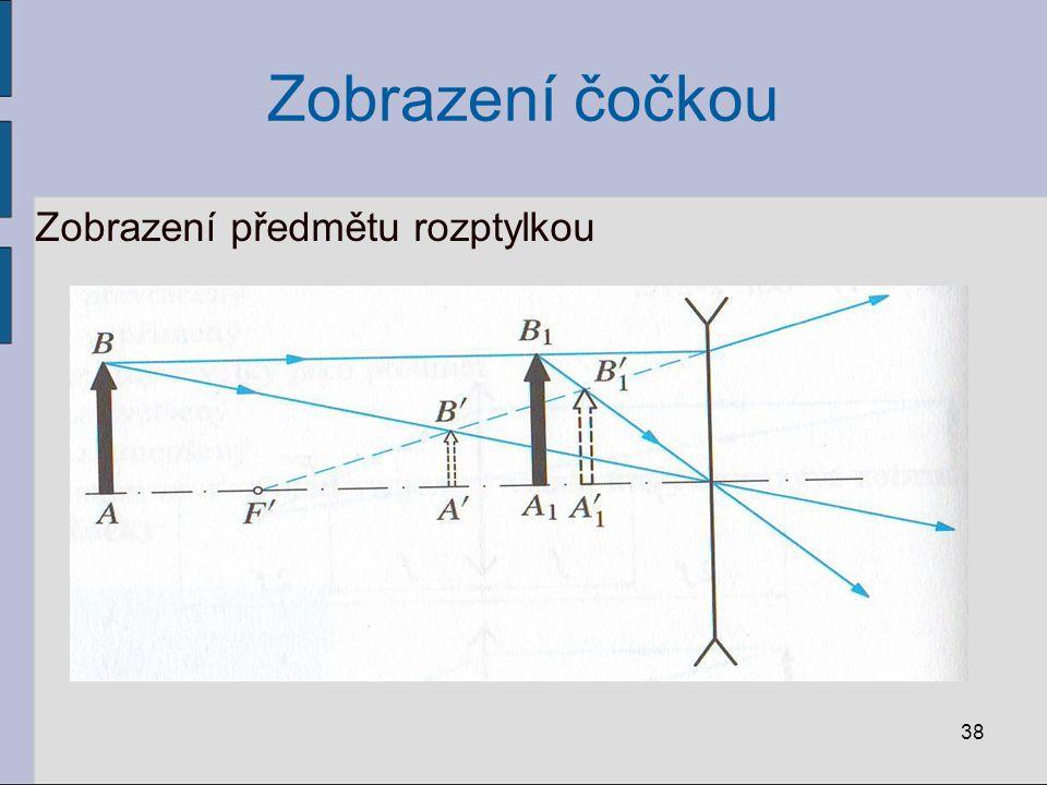 Zobrazení čočkou Zobrazení předmětu rozptylkou 38