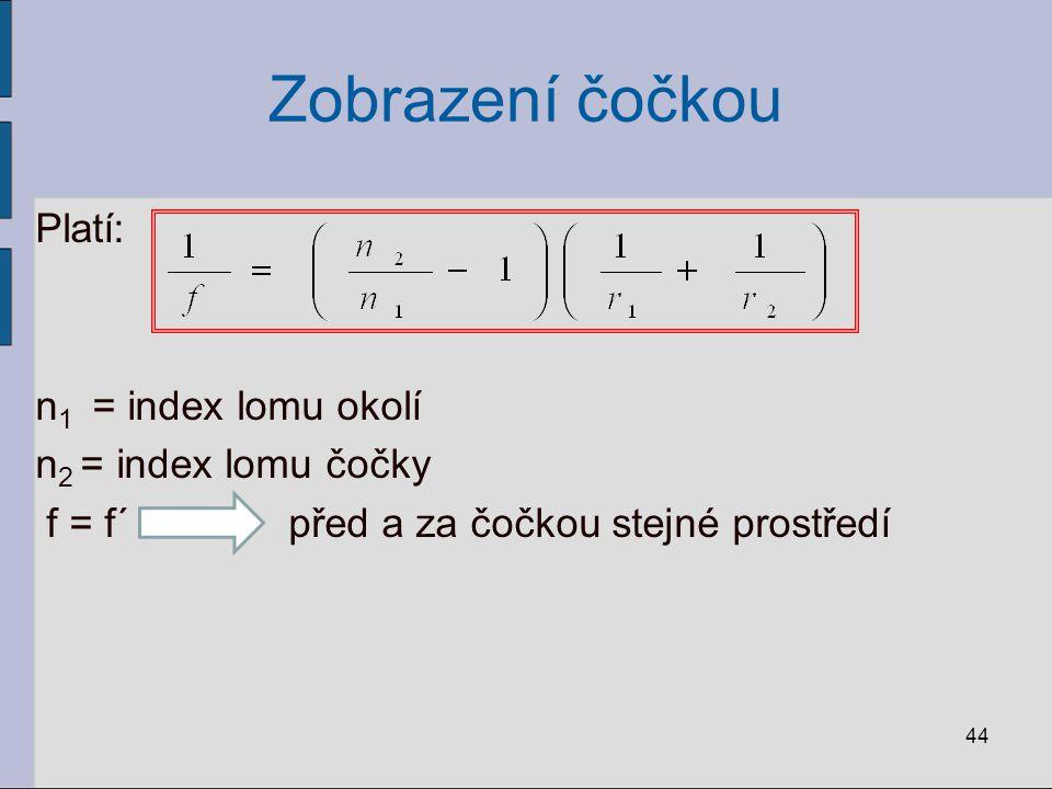 Zobrazení čočkou Platí: n 1 = index lomu okolí n 2 = index lomu čočky f = f´ před a za čočkou stejné prostředí 44