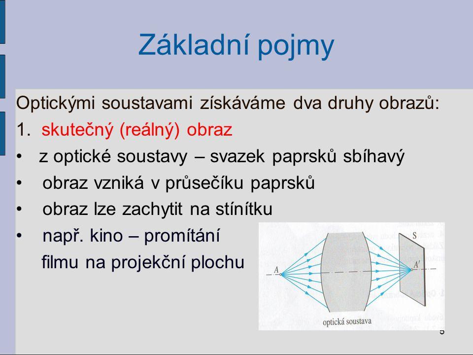 Základní pojmy Optickými soustavami získáváme dva druhy obrazů: 1. skutečný (reálný) obraz z optické soustavy – svazek paprsků sbíhavý obraz vzniká v