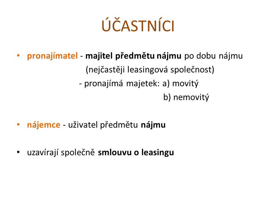 ZÁKLADNÍ POJMY Akontace - 1.