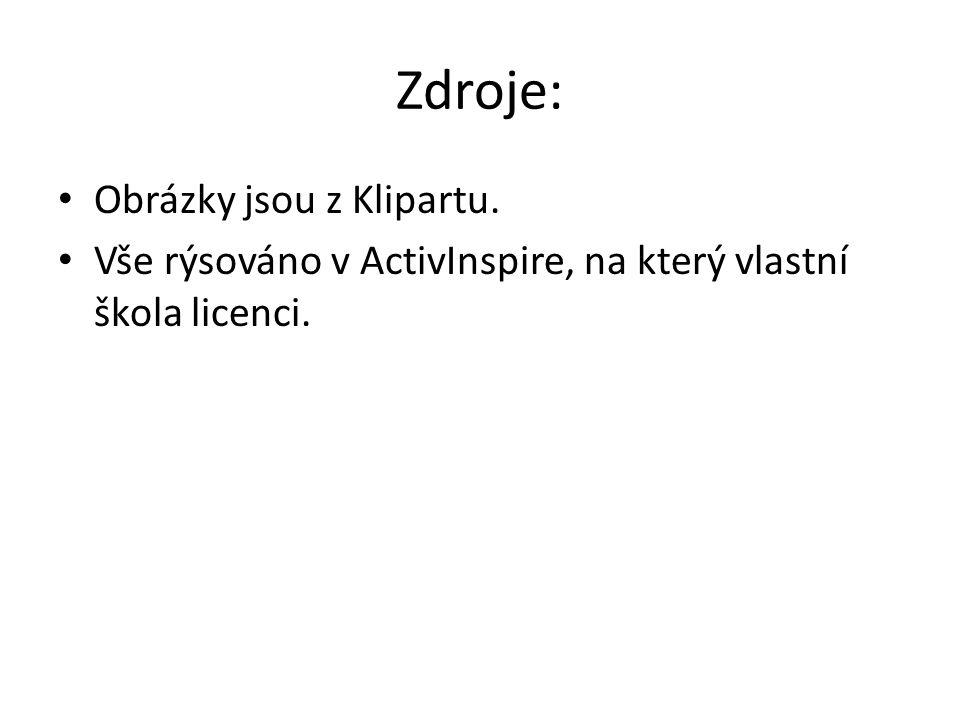 Zdroje: Obrázky jsou z Klipartu. Vše rýsováno v ActivInspire, na který vlastní škola licenci.