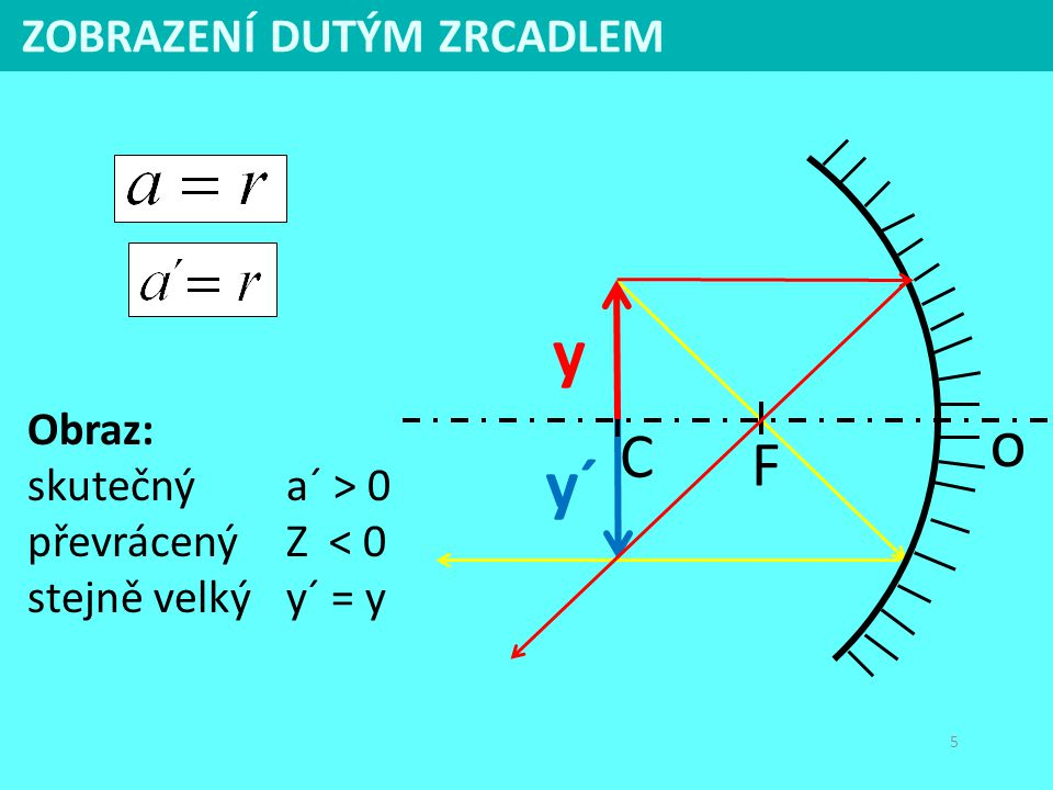 6 ZOBRAZENÍ DUTÝM ZRCADLEM y´ C F o y Obraz: skutečný a´ > 0 převrácenýZ < 0 zvětšenýy´ > y