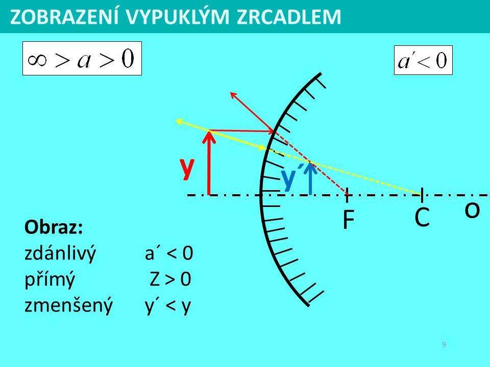 9 Obraz: zdánlivýa´ < 0 přímý Z > 0 zmenšenýy´ < y ZOBRAZENÍ VYPUKLÝM ZRCADLEM y´ C F o y
