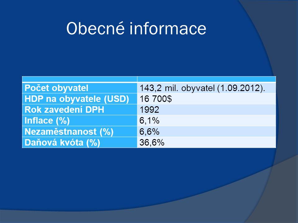 Obecné informace Počet obyvatel143,2 mil.obyvatel (1.09.2012).