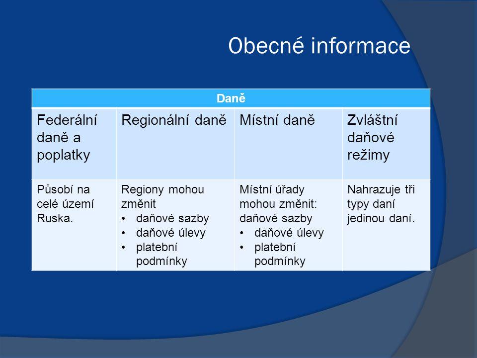 Obecné informace Daně Federální daně a poplatky Regionální daněMístní daněZvláštní daňové režimy Působí na celé území Ruska.