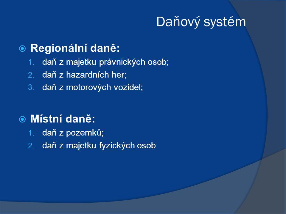Daňový systém  Regionální daně: 1.daň z majetku právnických osob; 2.