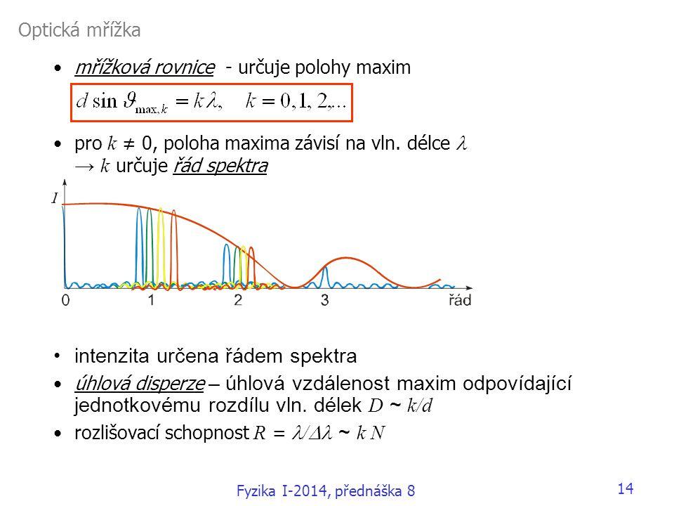 Optická mřížka mřížková rovnice - určuje polohy maxim pro k ≠ 0, poloha maxima závisí na vln. délce → k určuje řád spektra intenzita určena řádem spek