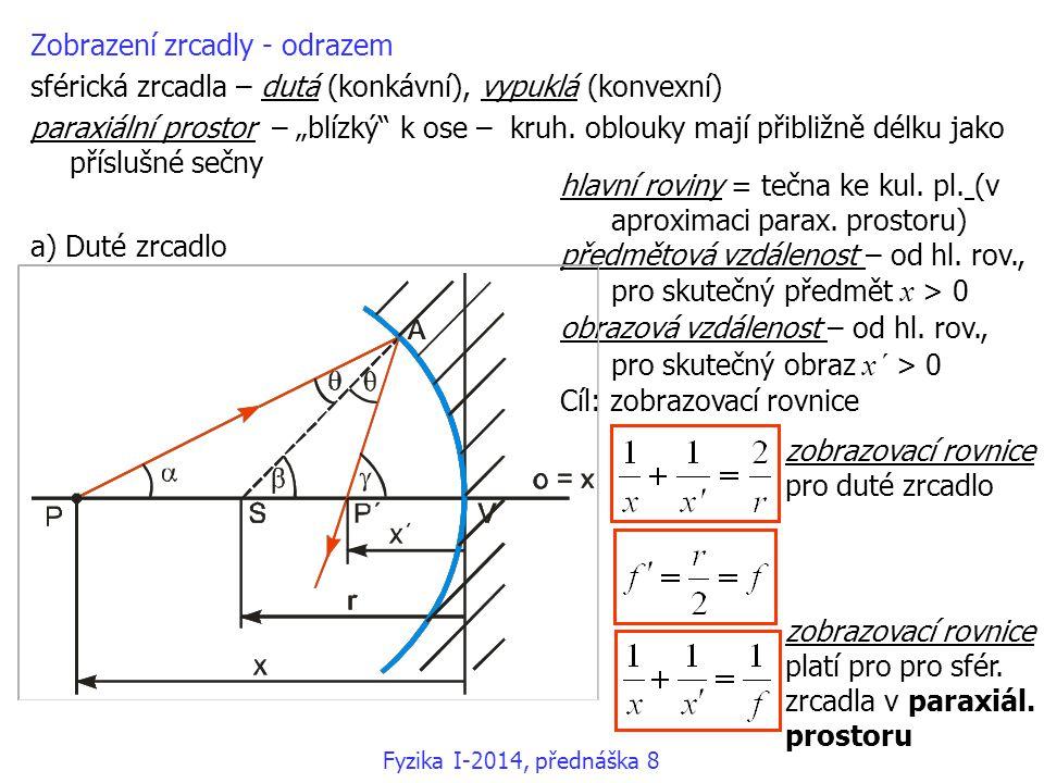"""Zobrazení zrcadly - odrazem sférická zrcadla – dutá (konkávní), vypuklá (konvexní) paraxiální prostor – """"blízký"""" k ose – kruh. oblouky mají přibližně"""