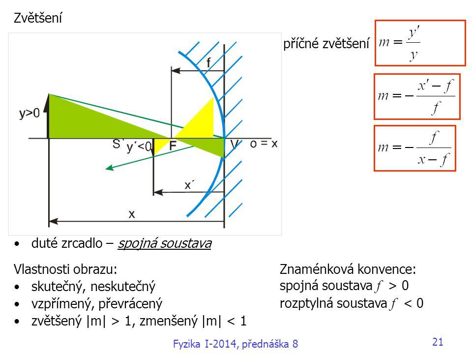 Zvětšení duté zrcadlo – spojná soustava Vlastnosti obrazu: skutečný, neskutečný vzpřímený, převrácený zvětšený |m| > 1, zmenšený |m| < 1 příčné zvětše